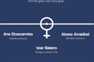 Mesa redonda sobre la Real y el fútbol femenino - RealSocialismo!